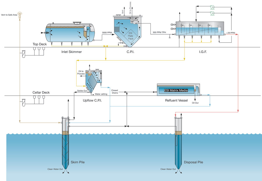 Engineering Drawing further FMEA together with Wastewater Flow Diagram as well Hydraulics Systems Diagrams And Formulas furthermore The  ponents Of A Control Loop Control Guru. on functional block diagram symbols